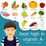 Illustrator of food high in vitamin a. For healthcard Stock Photos