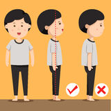 Illustrator of man standing positions Royalty Free Stock Images