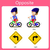 Illustrator Opposite set fast slow left and right. For education Royalty Free Stock Photo
