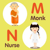 Illustrator of professional character Monk and nurse Royalty Free Stock Images