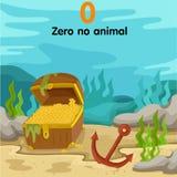 Illustratore del numero con zero nessun animale Royalty Illustrazione gratis