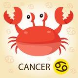 Illustratore di zodiaco con cancro Royalty Illustrazione gratis