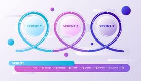 Illustrazione agile per il web, stampa del modello di vettore illustrazione vettoriale