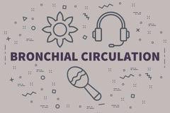 Illustrazione concettuale di affari con il circul bronchiale di parole illustrazione vettoriale