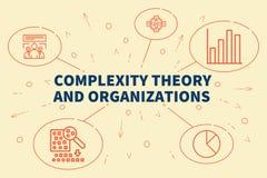 Illustrazione concettuale di affari con il theor di complessità di parole illustrazione di stock