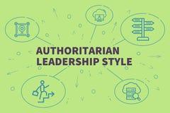 Illustrazione concettuale di affari con l'autoritario le di parole illustrazione vettoriale