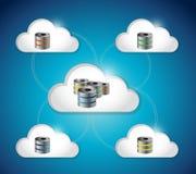 Illustrazione del collegamento di stoccaggio della base di dati di server Immagine Stock