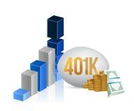 illustrazione del grafico dell'uovo 401k e del denaro contante Immagini Stock