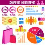 Illustrazione del infographics di acquisto con le statistiche Illustrazione Vettoriale