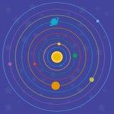 Illustrazione del sistema solare Fotografia Stock