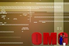 illustrazione del testo del omg della pittura dell'uomo 3d Fotografia Stock Libera da Diritti