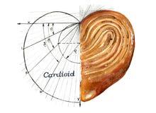 Illustrazione dell'acquerello di un cardioide e di un panino royalty illustrazione gratis