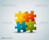 Illustrazione dello SWOT di vettore fatta dalle parti di puzzle Fotografie Stock