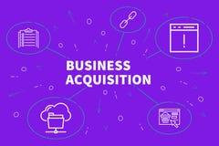 Illustrazione di affari che mostra il concetto del acquisitio di affari illustrazione di stock