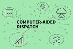 Illustrazione di affari che mostra il concetto del DISP assistito dall'elaboratore illustrazione di stock