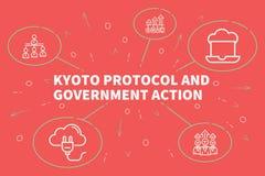 Illustrazione di affari che mostra il concetto del protocollo di Kyoto e illustrazione vettoriale
