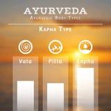 Illustrazione di Ayurveda Doshas di Ayurveda Fondo vago della foto Fotografie Stock Libere da Diritti