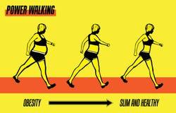 Illustrazione di camminata di esercizio di potere Fotografia Stock Libera da Diritti
