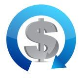 Illustrazione di concetto del ciclo di valuta del dollaro Fotografie Stock