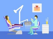 Illustrazione di cure odontoiatriche Fotografia Stock Libera da Diritti