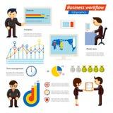 Illustrazione di flusso di lavoro di Infographic di affari Fotografie Stock Libere da Diritti
