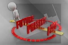 illustrazione di futuro del presente di passato dell'uomo 3d Fotografia Stock Libera da Diritti
