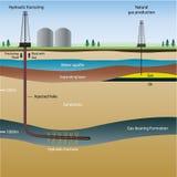 Illustrazione di informazioni di Fracking con la descrizione illustrazione vettoriale