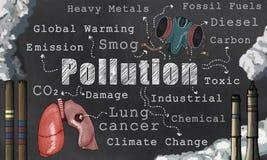 Illustrazione di inquinamento nel vecchio stile classico Fotografie Stock