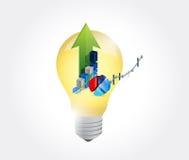 illustrazione di profitti di affari della lampadina fotografia stock libera da diritti