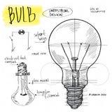 Illustrazione di schizzo di vettore - lampadina Illustrazione Vettoriale