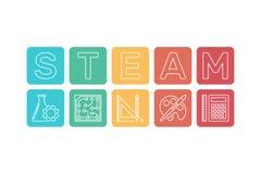 Illustrazione di scienza, di tecnologia, di ingegneria, di arti e di per la matematica illustrazione di stock