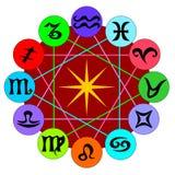 Illustrazione di vettore dei segni dello zodiaco Immagini Stock