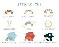 Illustrazione di vettore dei tipi dell'arcobaleno isolati su fondo bianco illustrazione di stock