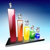 Illustrazione di vettore del grafico Immagine Stock