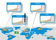 Illustrazione di vettore del grafico di informazioni del mondo Immagini Stock Libere da Diritti