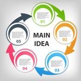 Illustrazione di vettore del modello di affari di Infographic illustrazione vettoriale