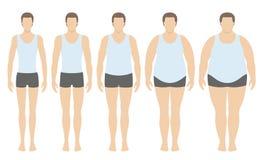 Illustrazione di vettore dell'indice di massa corporea da sottopeso ad estremamente obeso nello stile piano Uomo con differenti g Fotografie Stock Libere da Diritti