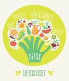 Illustrazione di vettore della dieta della disintossicazione Immagini Stock