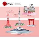 Illustrazione di vettore delle attrazioni del punto di riferimento e di viaggio del Giappone Fotografie Stock