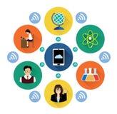 Illustrazione di vettore per l'e-learning e l'istruzione online Immagine Stock Libera da Diritti
