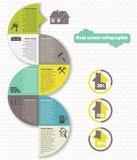 Illustrazione infographic dell'insieme del bene immobile Immagini Stock