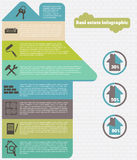 Illustrazione infographic di vettore dell'insieme del bene immobile Immagine Stock