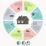 Illustrazione infographic di vettore dell'insieme del bene immobile Fotografia Stock