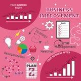 Illustrazione infographic di vettore di miglioramento di affari Immagine Stock Libera da Diritti