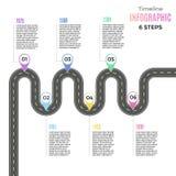 Illustrazione infographic di vettore di progettazione della carta stradale di modo di strada della curvatura della mappa del cicl illustrazione vettoriale