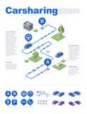 Illustrazione isometrica 3d di servizio di car sharing di posizione del car pooling o di car sharing e delle icone di navigazione Illustrazione di Stock