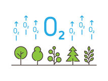 Illustrazione lineare di vettore dell'ossigeno O2 con gli alberi Fotografia Stock