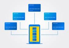 Illustrazione mobile di vettore delle carte di credito illustrazione di stock