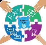 Illustrazione piana di vettore di concetto del business plan Fotografia Stock