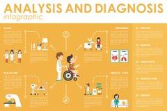 Illustrazione piana di vettore di web di Infographic dell'ospedale di concetto di diagnosi di Analisys Danneggiato, infermiere, l royalty illustrazione gratis